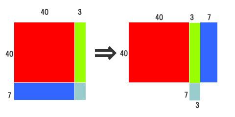 インド式算数面積図