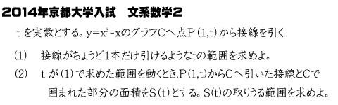 2014京大入試問題文系数学2