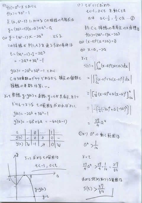 京大文系数学微分積分