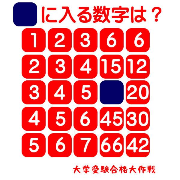 文系にはわかりにくいが理系には簡単な数学の問題。■に入る数字は?