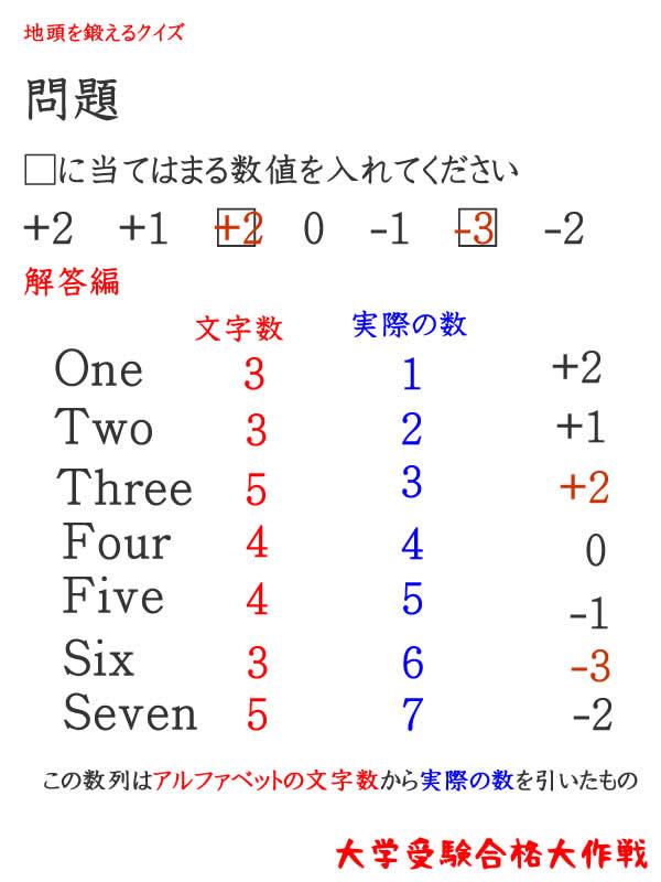 □に当てはまる数値を入れてください解答編